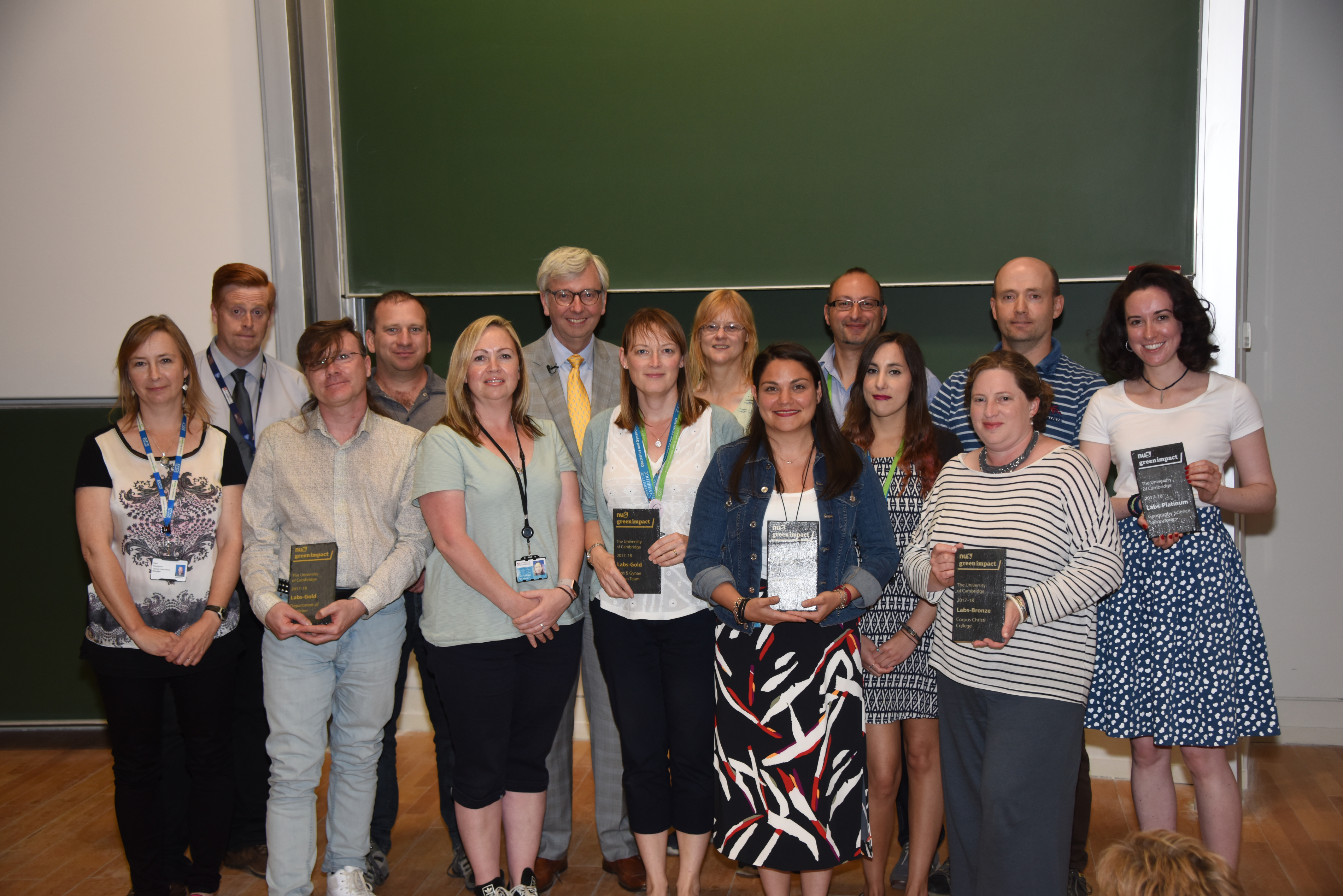 Labs award winners