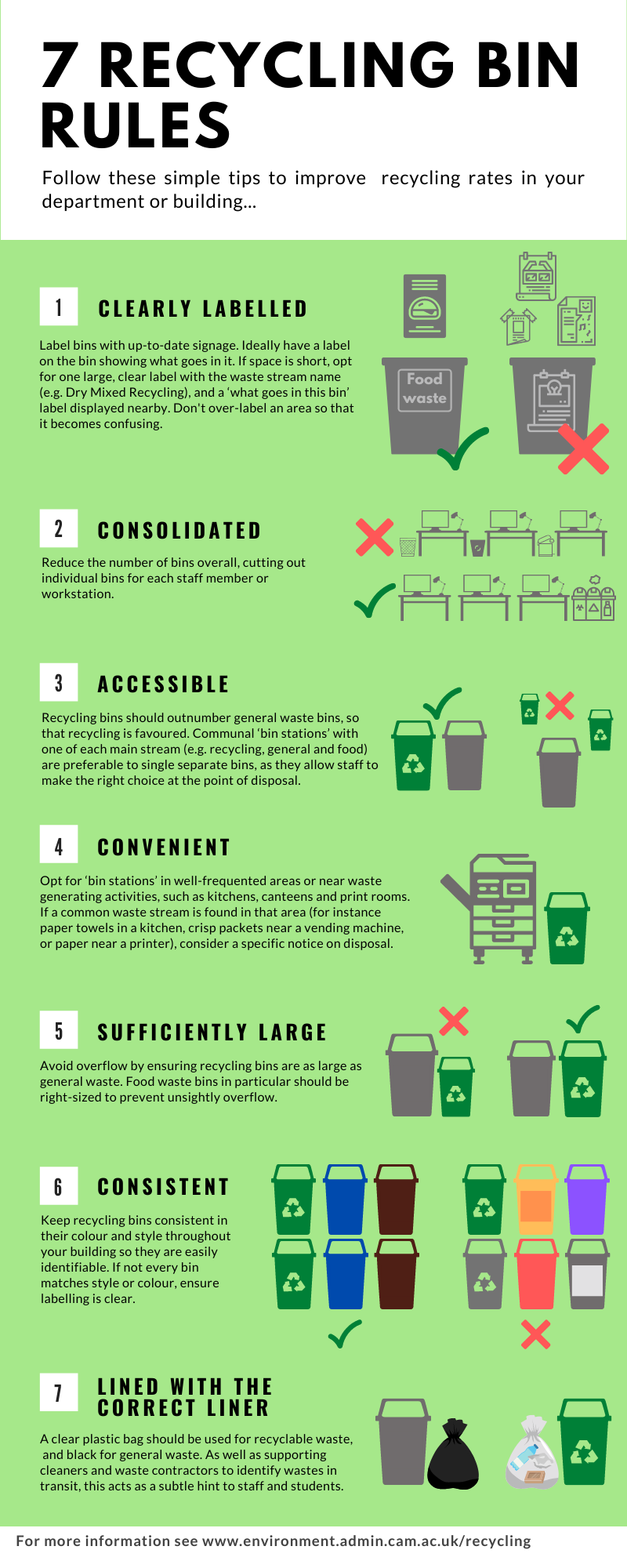 7 rules for recycling