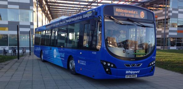 Buses and Trains | Environment and Energy